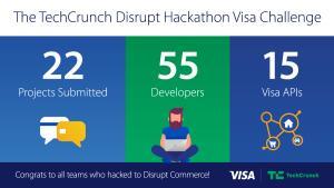 TechCrunch Visa Challenge Hack Winner Integrates Machine Learning with Haptic Feedback