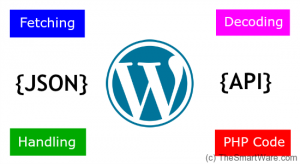 What is JSON ? How to Fetch, Decode & Handle JSON data from an API using PHP ? [WordPress API as example] - Blog - Digital Services Marketplace - Elance Market {BETA}