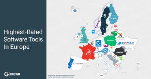 The State Of B2B Tech: European Companies