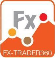 FxTrader360